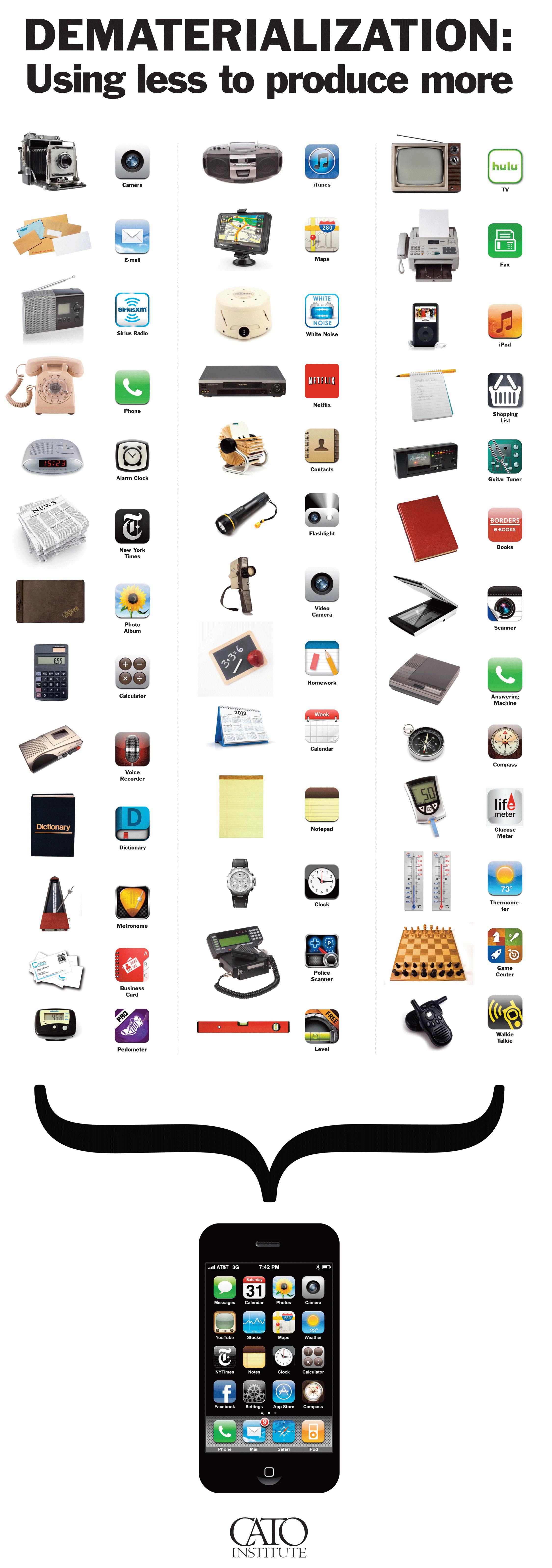 Internet of Things _ Techcontour.com